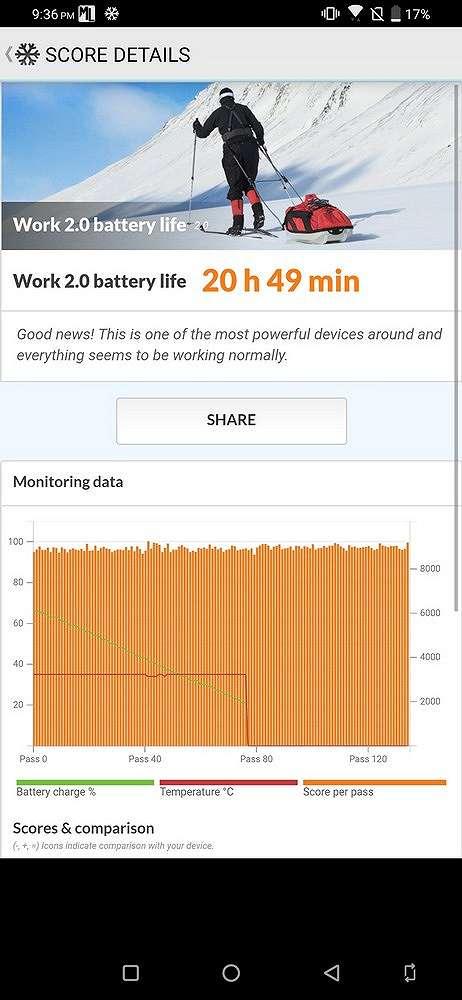 ZenFone 6 Battery Test (2)