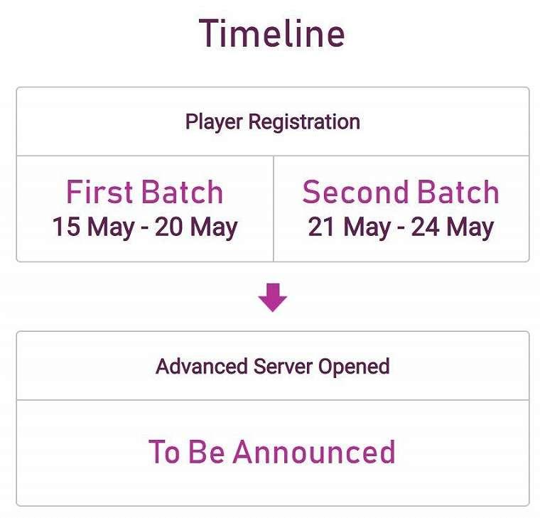 Timeline Free Fire Advance Server. (Garena)