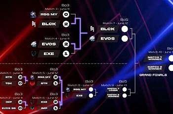 Bracket play-off MSC 2021. (MSC Mobile Legends)