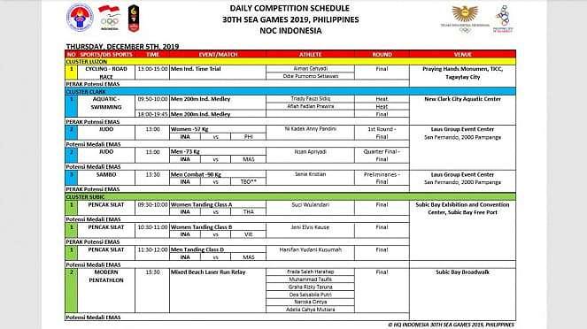 Potensi raihan medali SEA Games 2019 Kontingen Indonesia