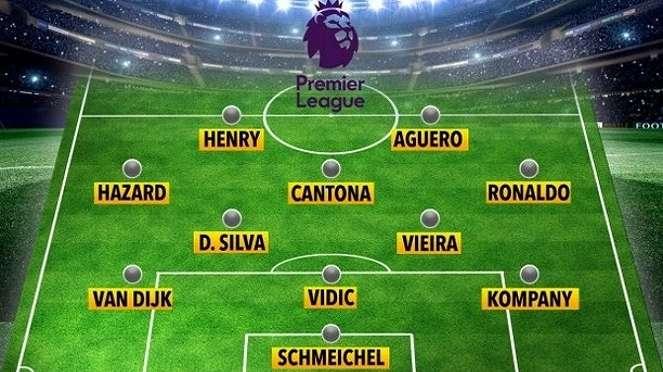 Formasi The Best Premier League XI