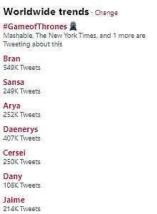 Sambut Season 8, Kolom Trending Dunia Didominasi Game of Thrones