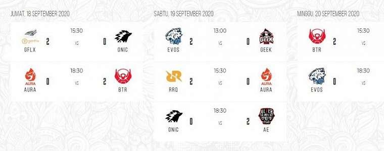 AE dan BTR Bersaing Ketat, Ini Klasemen Week 6 MPL Indonesia Season 6