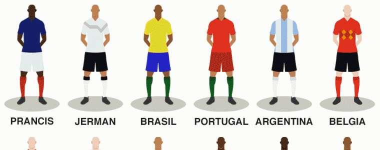 Piala Dunia 2018: Sejarah tak berpihak kepada Jerman atau Brasil, lalu siapa yang akan juara?